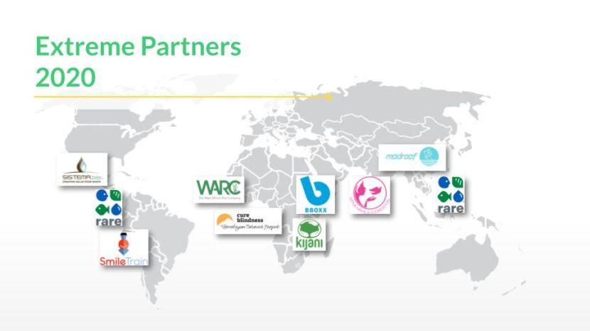 Partner Maps 2020 (1)